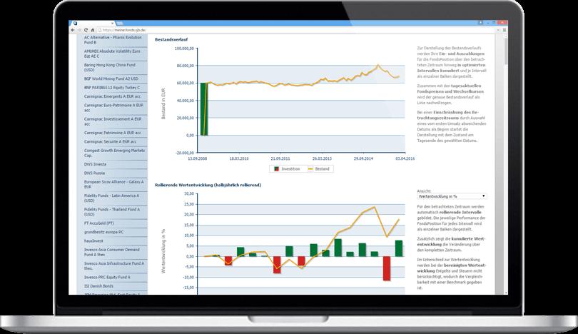 vorschau_meine-fonds_performance_im-macbook